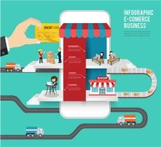 Online shopping e-commerce (© barameefotolia / Fotolia.com)