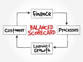 Balanced scorecard mind map (© Dizain / Fotolia.com)