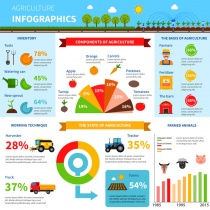 Example of an infographic used for content seeding. (© Macrovector - Fotolia.com)