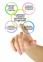 Customer Centric Marketing Programs. (© Dmitry - Fotolia.com)