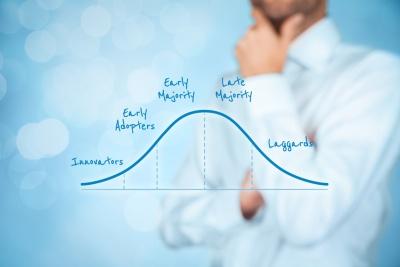 Innovation adoption lifecycle: Late majority. (© Jakub Jirsák - Fotolia.com)